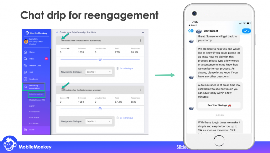 web chat for agencies - drip campaigns for remarketing