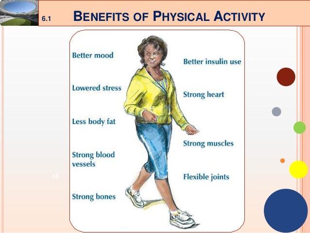 Image result for physical activities