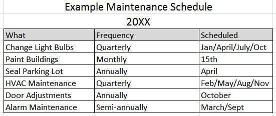 6 tips for managing church facilities for Yearly garden maintenance schedule