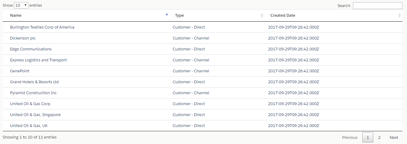 jQuery in Salesforce Lightning components | JET BI