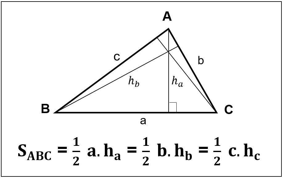 Diện tích tam giác thường