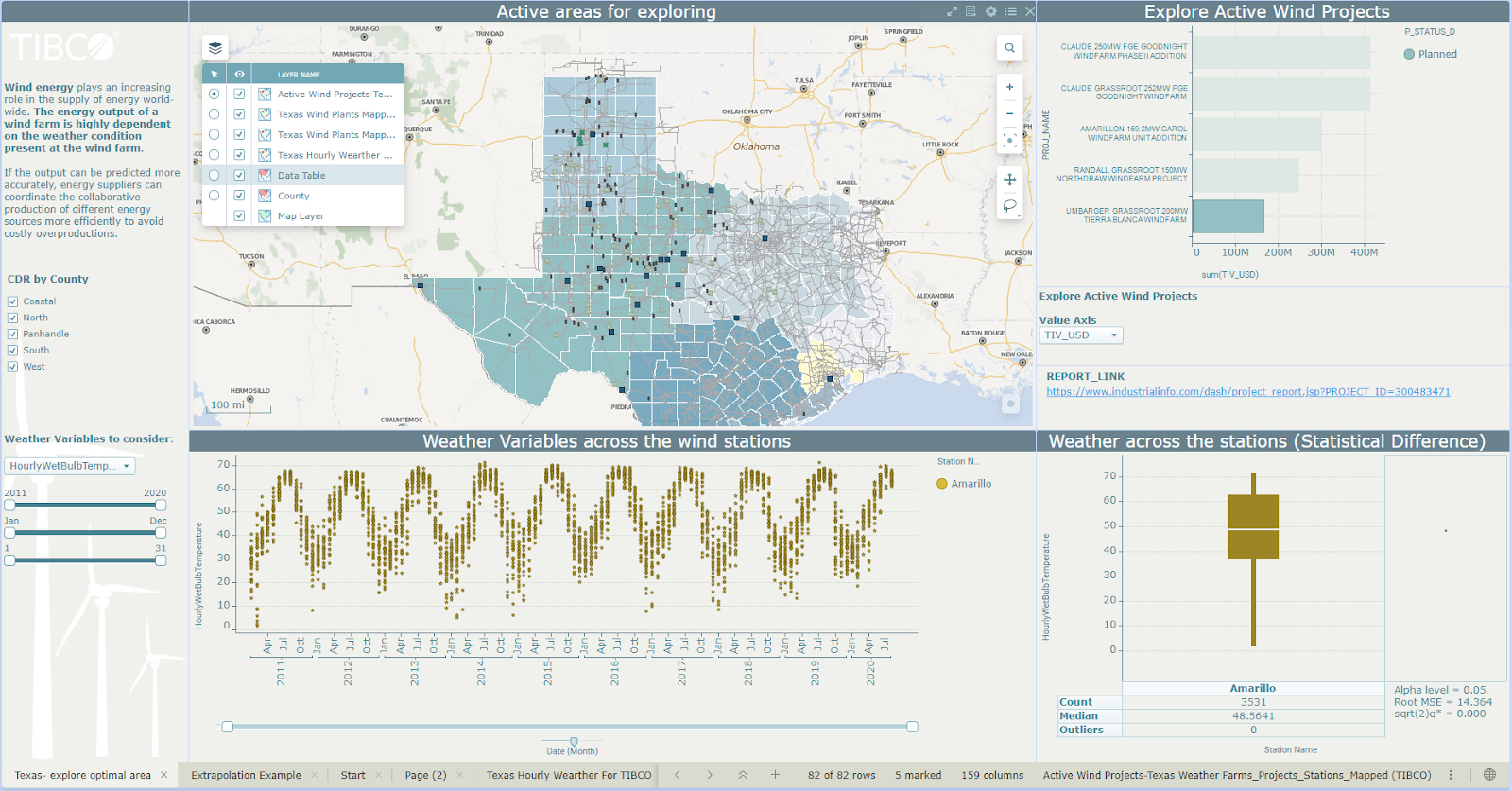 3 Best Practices for Analytics Professionals to Bring Wind Power to Fruition