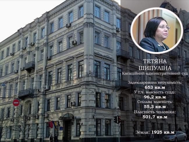 Будинок із каплицею, житло у Росії та квартира за $700. Нерухомість суддів Верховного Суду 15