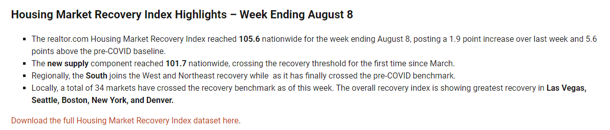 Housing Market Recovery Index - August 2020.