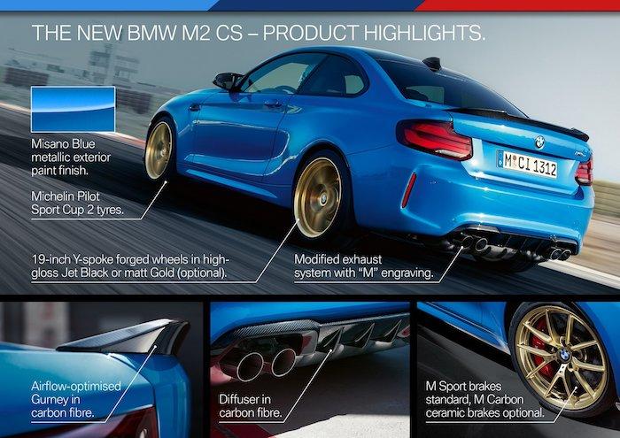 รายละเอียดของแต่ง BMW M2 CS 2020