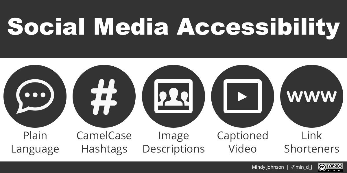 Social Media Accessibility: Plain Language represented by a speech bubble, CamelCase Hashtags represented by a # symbol, Image Descriptions represented by an icon of three people, Captioned Video represented by a video icon, and Link Shorteners represented by the WWW abbreviation.