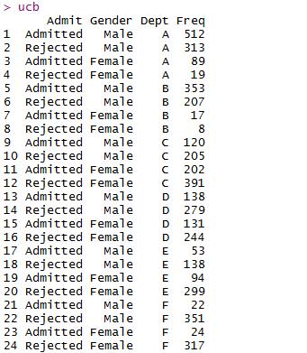 SQL in R 29