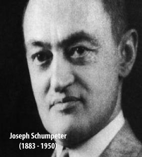 Joseph Schumpeter image