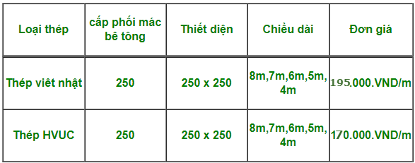 Giá ép cọc bê tông tại xưởng