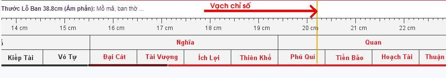 C:\Users\QUOCHIEU\Desktop\Kich-thuoc-thong-thuy-cua-di-cua-so3.jpg