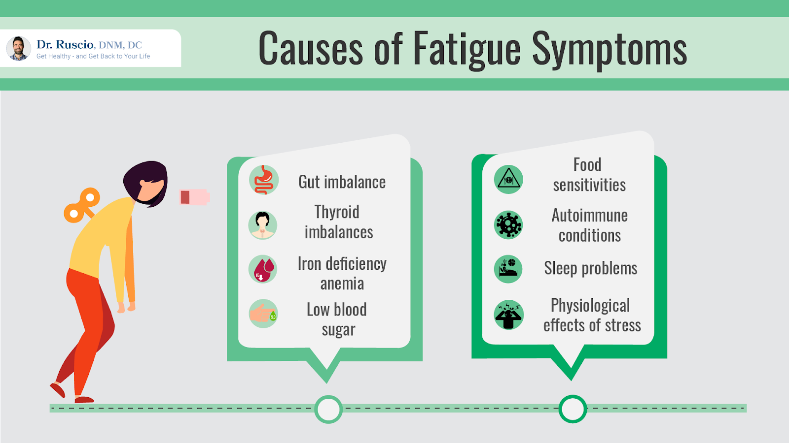 How to heal adrenal fatigue: Causes of adrenal fatigue