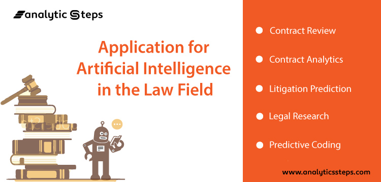 The image shows the applications for artificial intelligence in the Law Sector