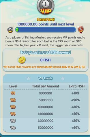 Fishing Master VIP Rewards