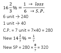 Mathematics Daily Quiz in Telugu 9 July 2021  For IBPS RRB PO/Clerk  _110.1