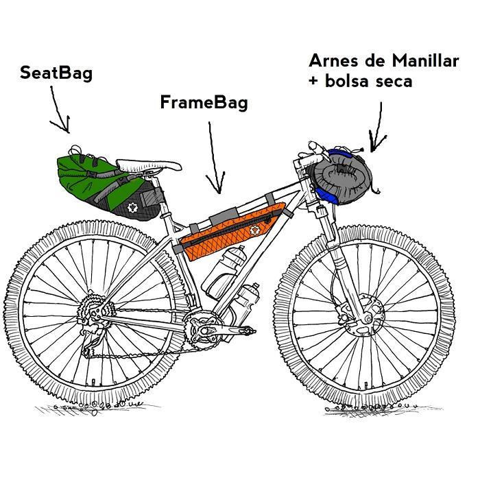 Resultado de imagen para kit bikepacking choike