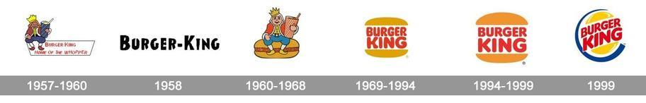 Lịch sử logo Burger King