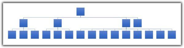 Estrutura do site em forma de pirâmide |  B-SeenOnTop