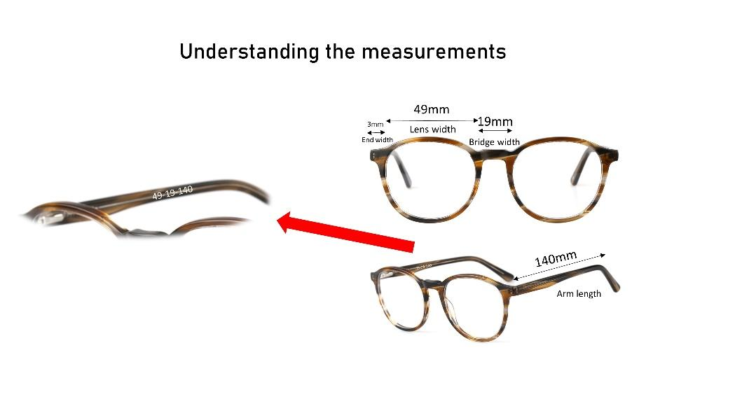 understanding the measurements
