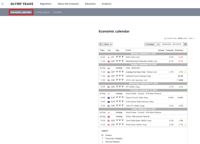 Ví dụ về lịch kinh tế