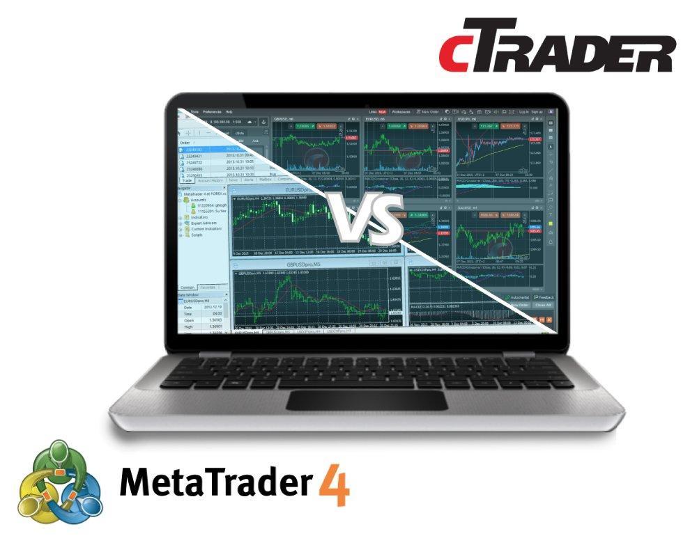 tìm hiểu về nền tảng giao dịch cTrader.2