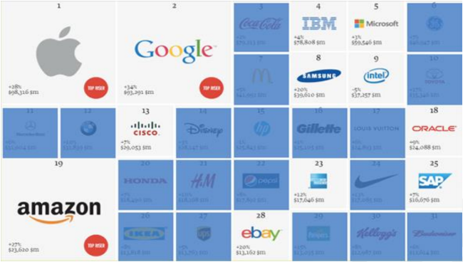 The Era of Digital Platforms and The Full Stack Advantage