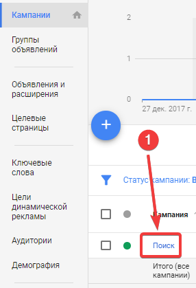Создание группы объявлений в Google AdWords