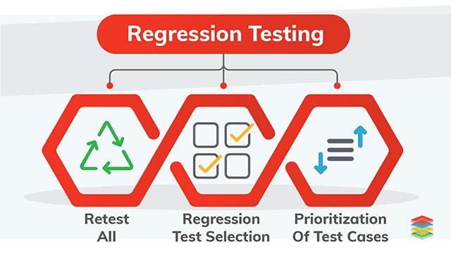 regresion-testing