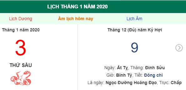 Dự đoán kết quả xsmb ngày 04/01/2020 theo phong thủy