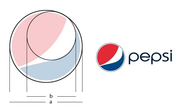 Gouden Ratio in logo ontwerpen voorbeeld 001