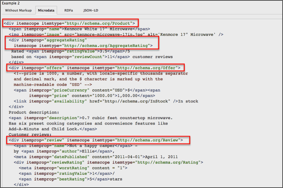 How To Implement Schema Markup To Boost Your Website SEO