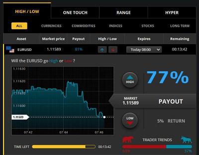 binary trading app