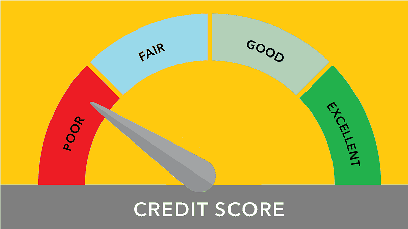 What is CIBIL Score ? How To Increase your Score ? – Enginiux