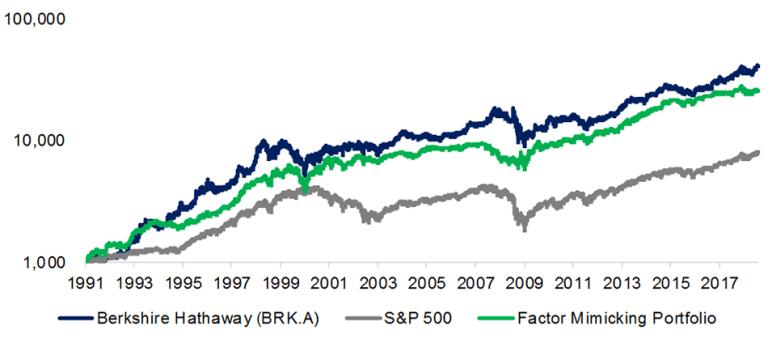 Выясняем: почему инвестиции Баффета такие прибыльные?
