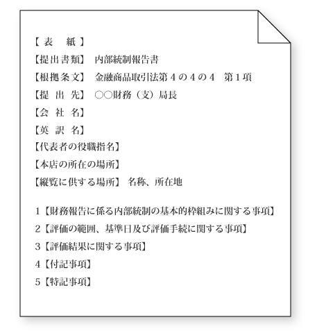 内部統制報告書
