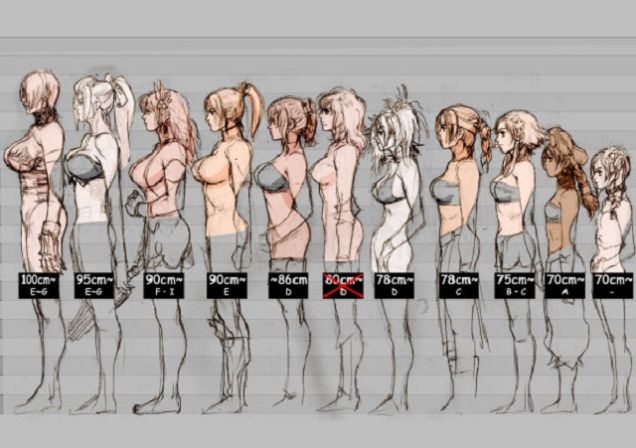 How Video Game Breasts Are Made (And Why They Can Go Wrong)