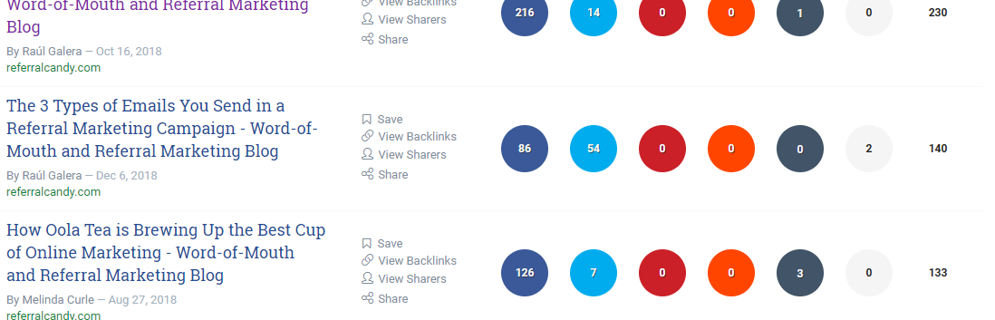 ReferralCandy results page on BuzzSumo