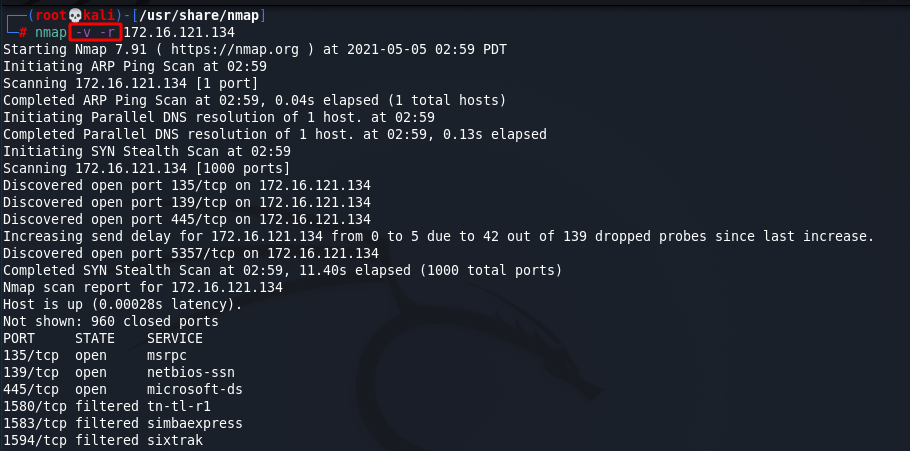 [NMAP Scan Any Port]: Example of a sequential port scan in verbose mode. Source: nudesystems.com