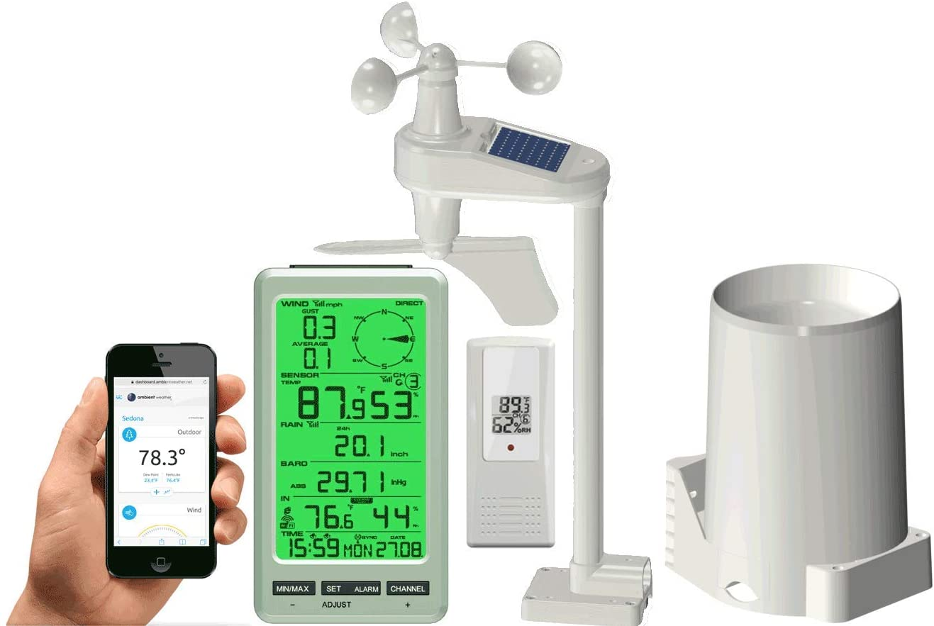 Where you can use a smart weather station?, ADUK GmbH