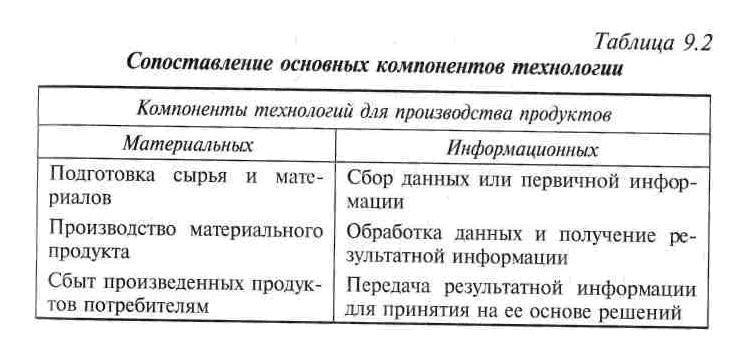 http://biglibrary.ru/media/content/53df803130848.jpg