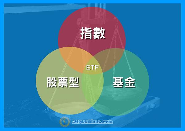 ETF是什麼意思?