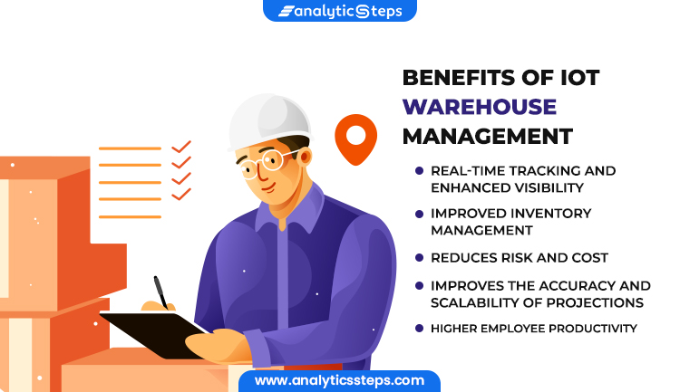 The image shows the benefits of warehouse management such as, real time tracking and enhanced visibility, improved inventory management, reduce risk and cost, improves the accuracy and scalability of projection and higher employee productivity.