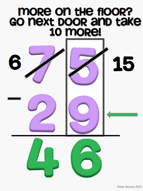 Image result for subtraction regrouping poster