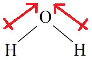 Ligações Covalentes no Cotidiano
