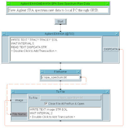 Measurement Automation: How to Save Screens of 86100C DCA-J, SDA830