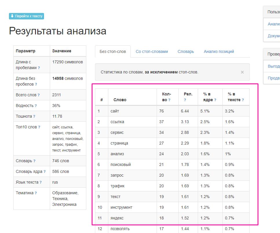 Проверка текста с помощью сервиса istio.ru