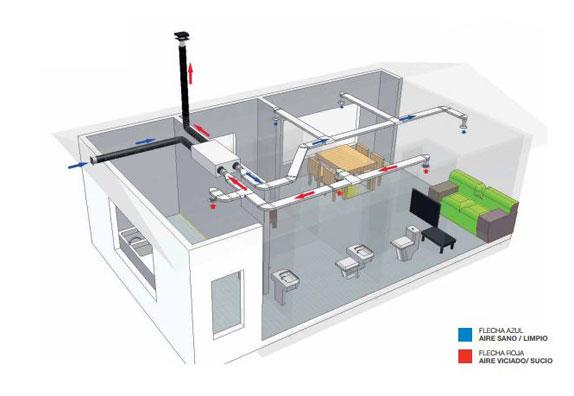 esquema-ventilacion-doble-flujo