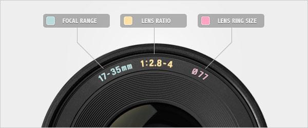 Lens ratio