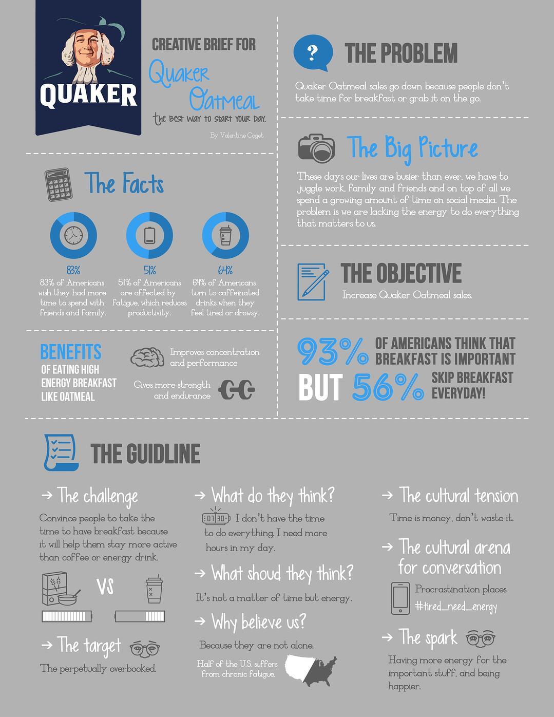 quaker oats brief
