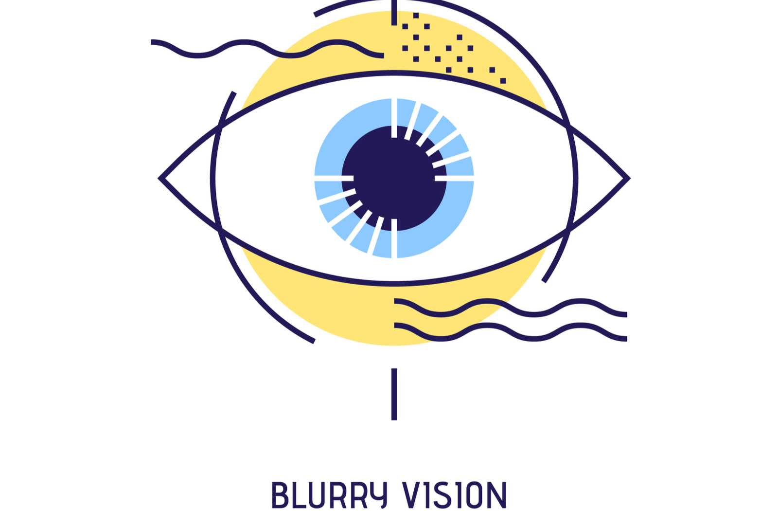 Graphic of yellow and blue eye struggling with written concept of blurry vision