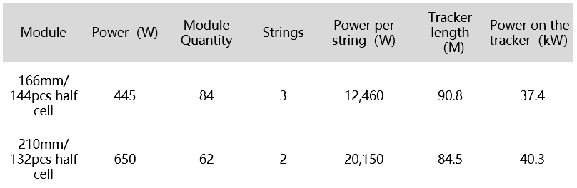 Table, calendar  Description automatically generated